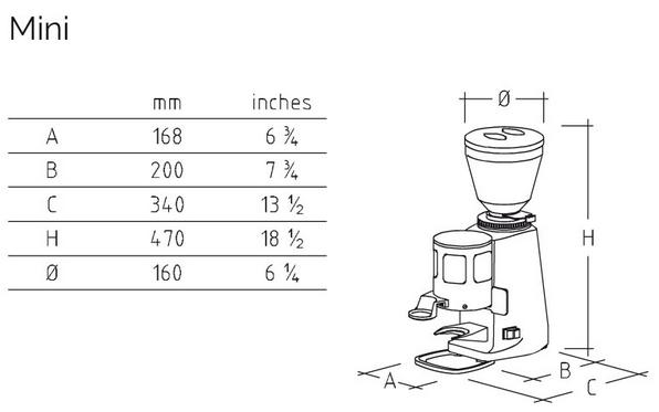 Dimensions Mazzer mini