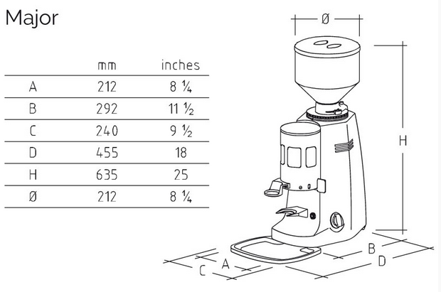 Dimensions Mazzer Major