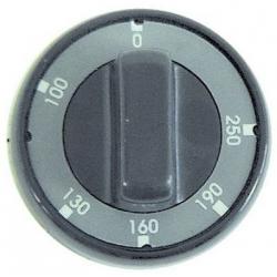 MANETTE 100ø-250øC
