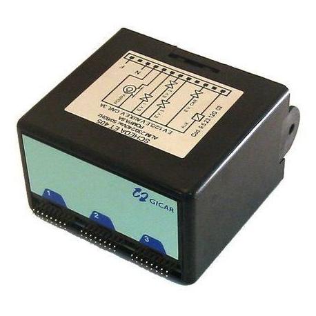 EQ307-CENTRALE 3GR PROMAC 9.5.23.12